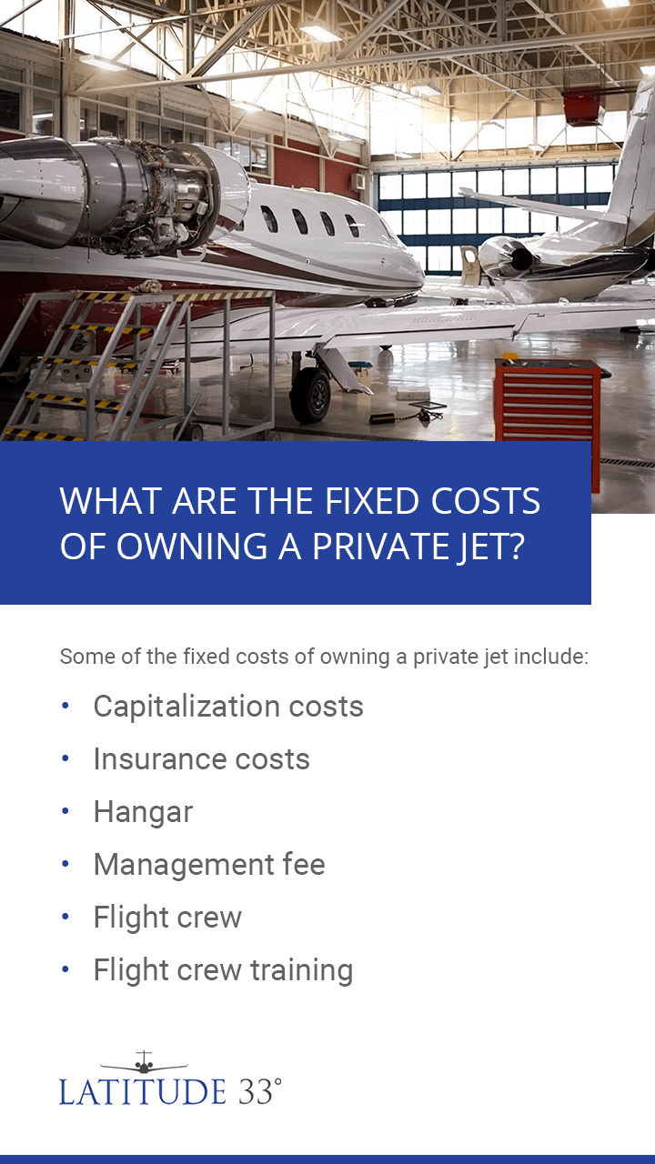 What Are the Fixed Costs of Owning a Private Jet?