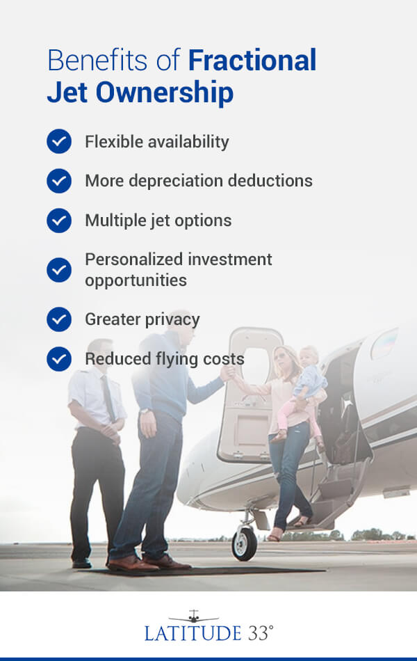 Benefits of Fractional Jet Ownership