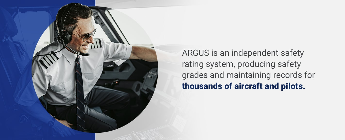 What Is ARGUS min